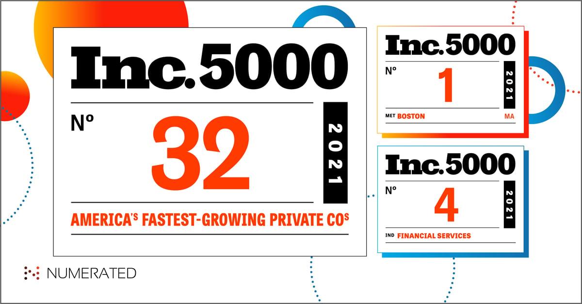 INC5000_Blog