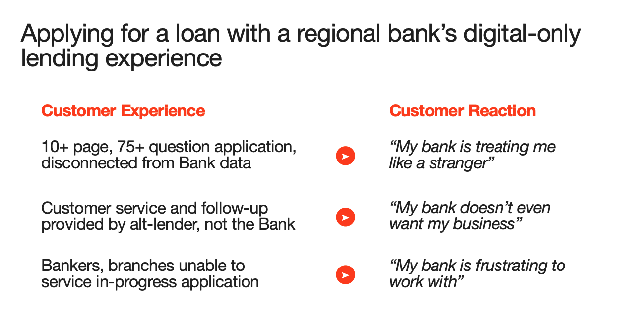 digital-only-loan-experience