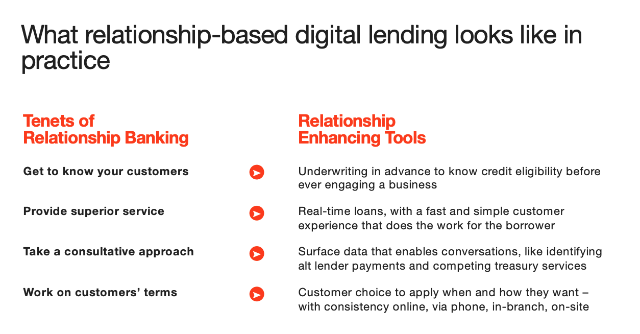 relationship-based-digital-lending-ex-1