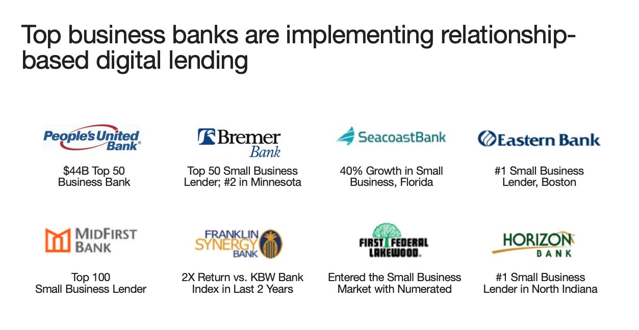 top-banks